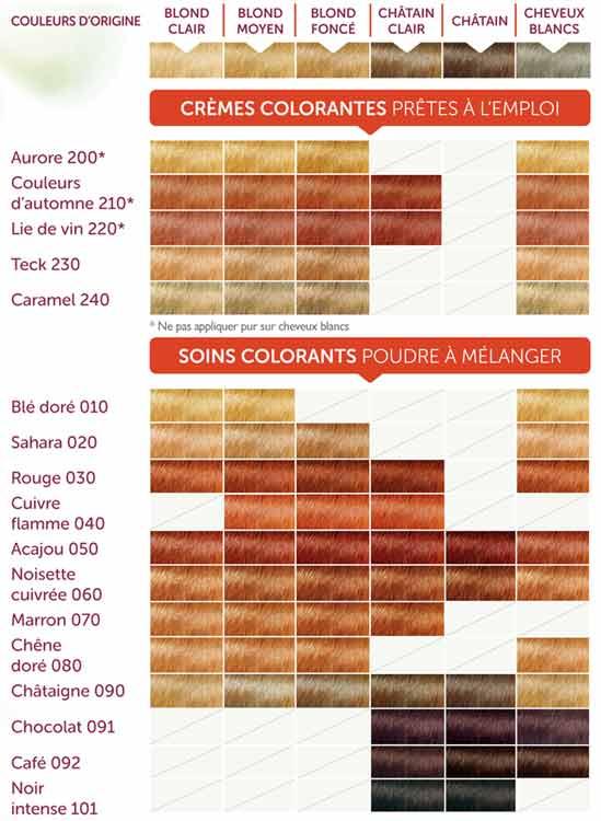 nuancier couleur logona - Logona Coloration Cheveux Blancs