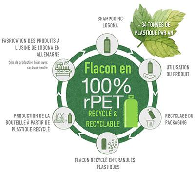 flacon-petr.jpg